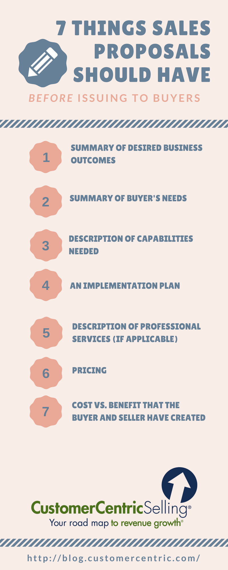 INFOGRAPHIC - 7 Things Sales Proposals Should Have Before Issuing to Buyers