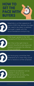 INFOGRAPHIC_How to Set the Pace with Buyers